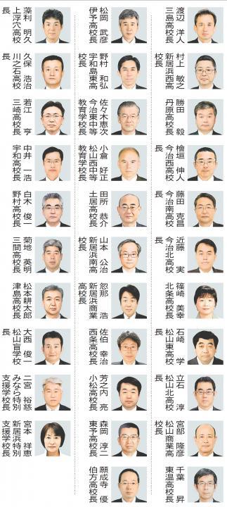 2020 異動 市 新潟 教員