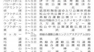 全国高校総体剣道大会