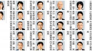 県 異動 静岡 2020 教職員