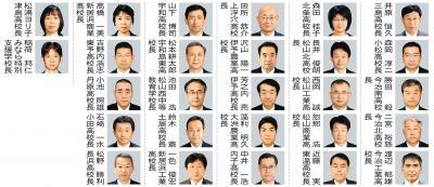 2020 教職員 岐阜 県 異動