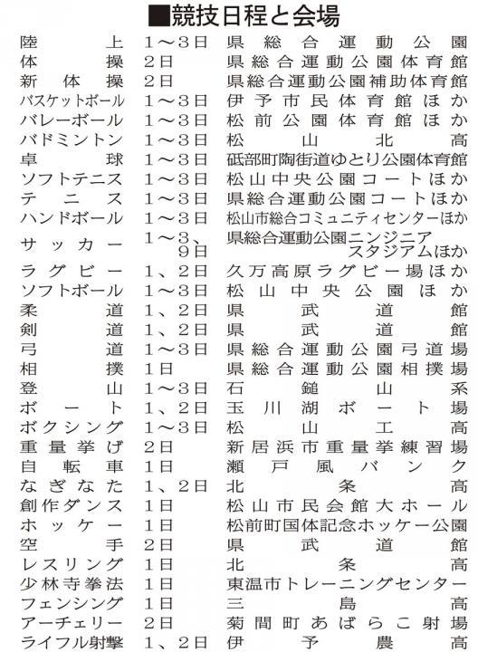 インターハイ ハンドボール 2019 組み合わせ