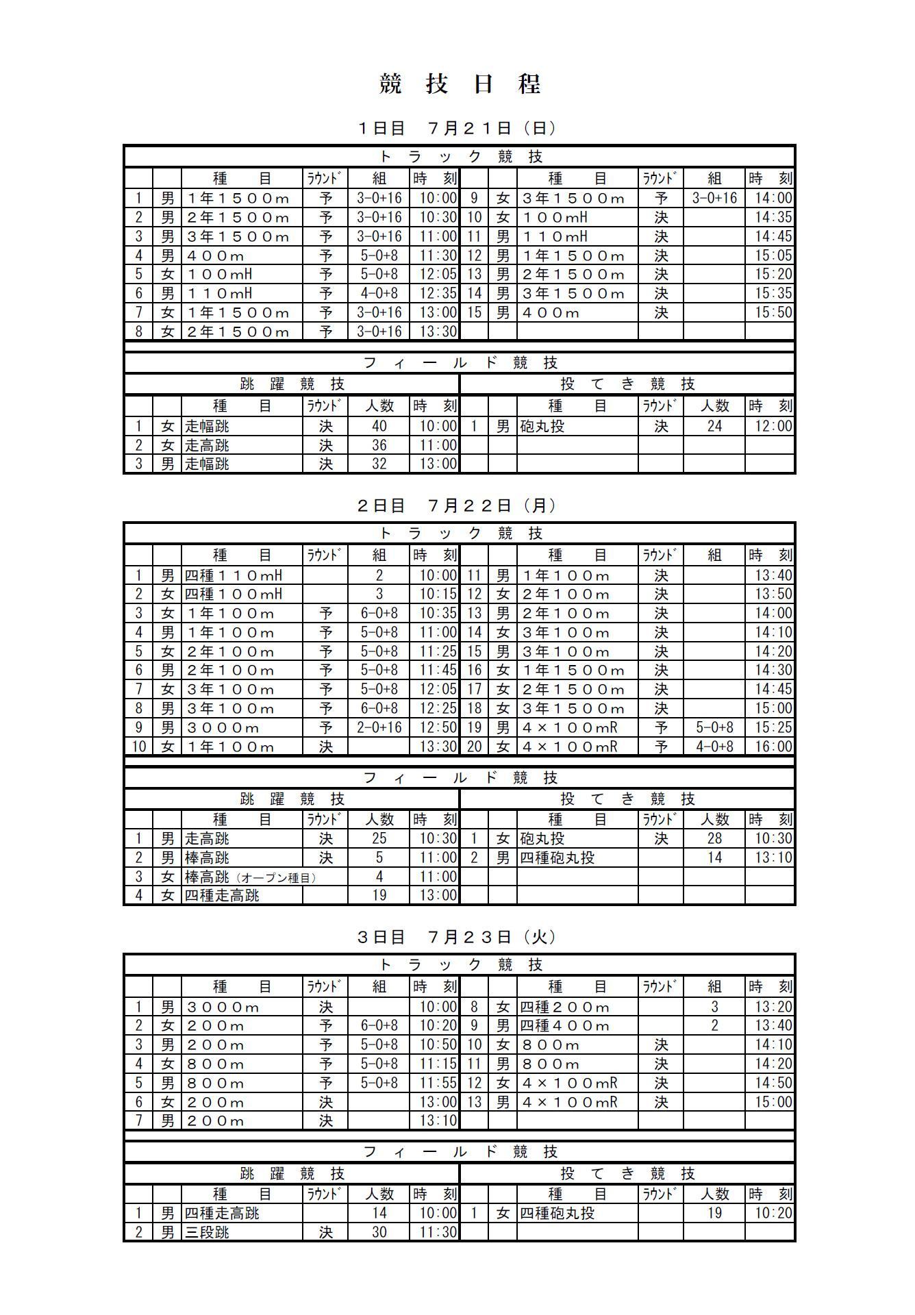 県 陸上 茨城 2019 中学
