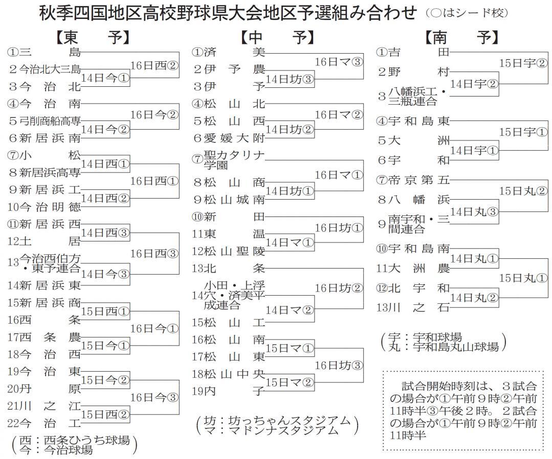 県 野球 愛媛 高校