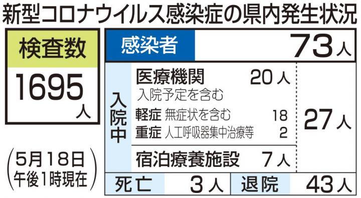 神奈川 県 コロナ 感染 者 速報