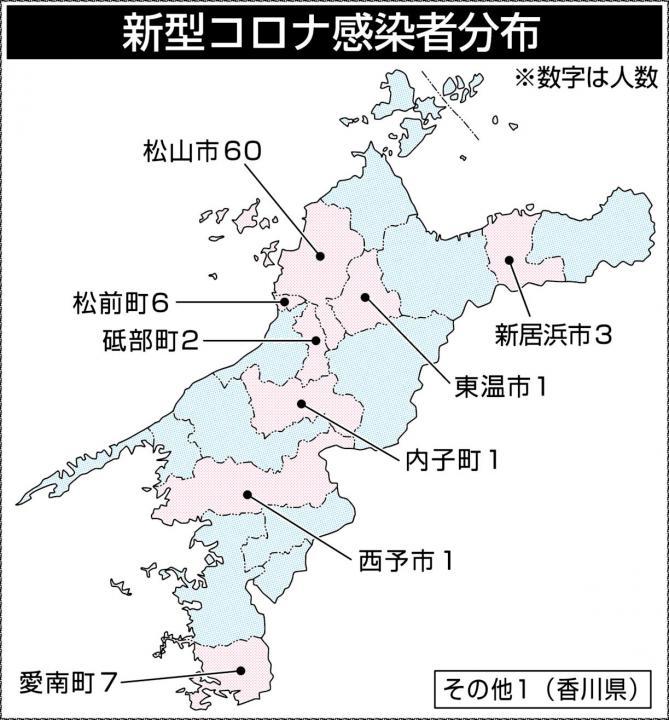 速報 香川 県 コロナ