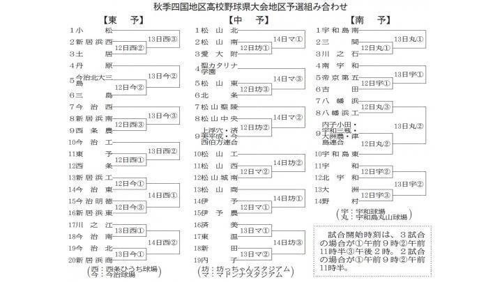 県 高校 野球 2019 福島