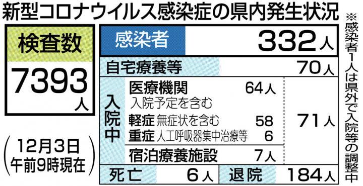 愛媛 速報 コロナ 愛媛県の愛南町で新型コロナウイルスの感染者?村八分確定
