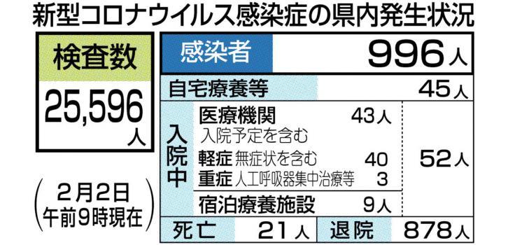 県 速報 徳島 ニュース